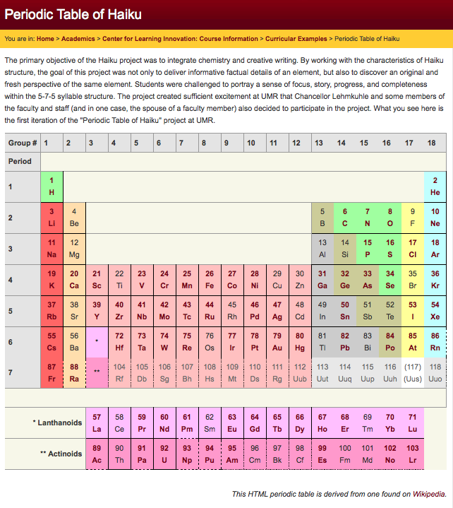 Chemistry haiku and other ideas about writing speaking drawing periodic table of haiku with urtaz Images