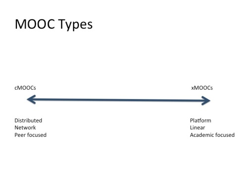 MOOC types
