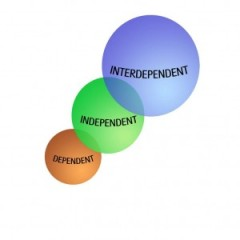 "From ""Coaching Corner: Interdependence"" at http://www.h3daily.com/."