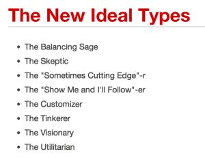 New Types
