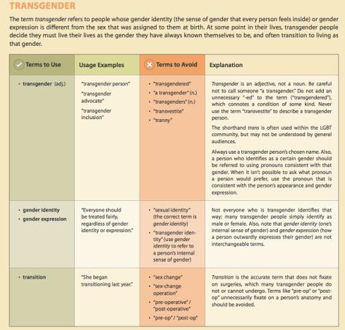 Transgender Terminology