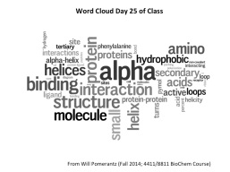 Word Cloud End of Term